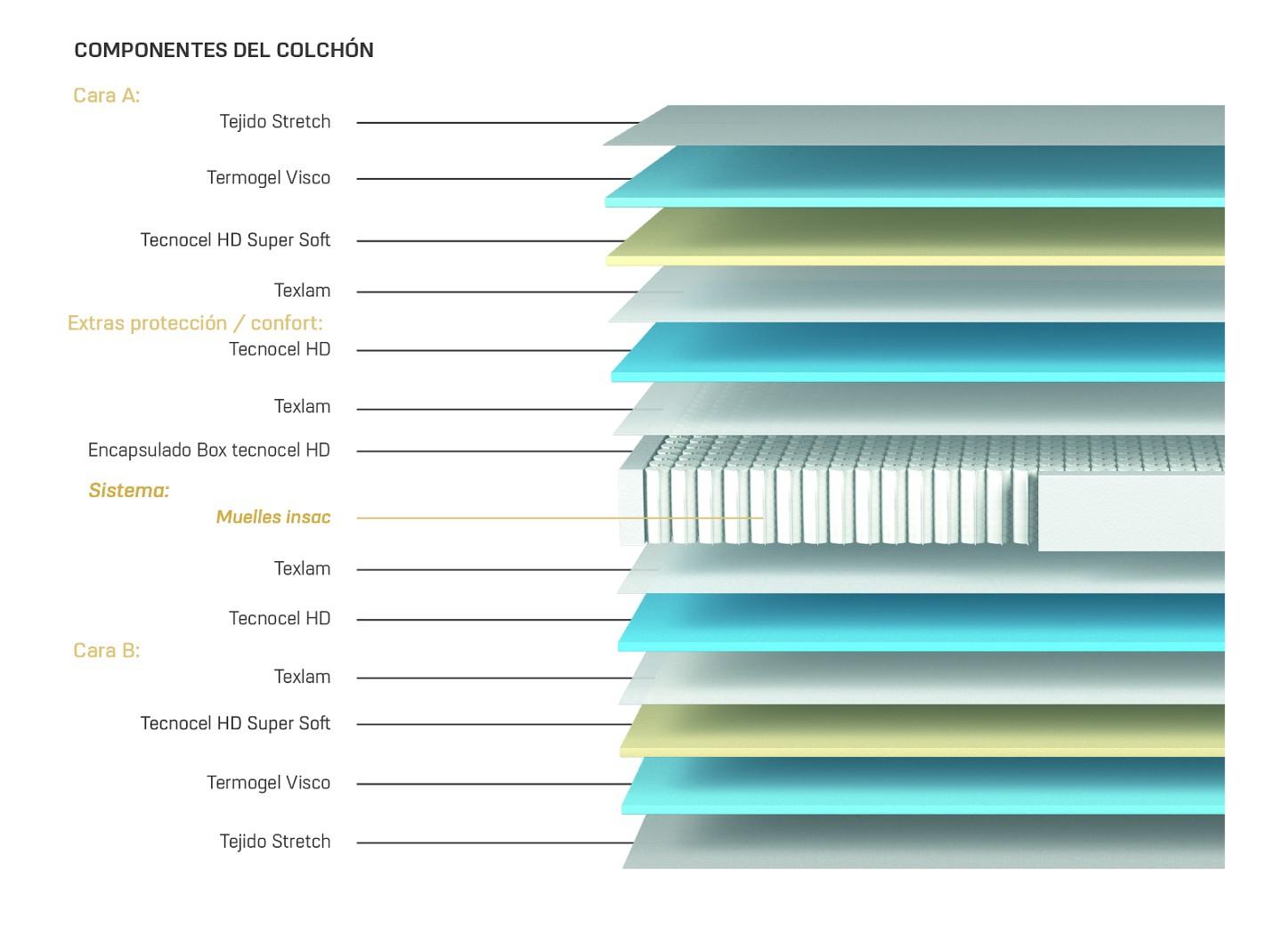 Armarios Merkamueble Merkamueble Web Oficial # Muebles Joyeros Ikea